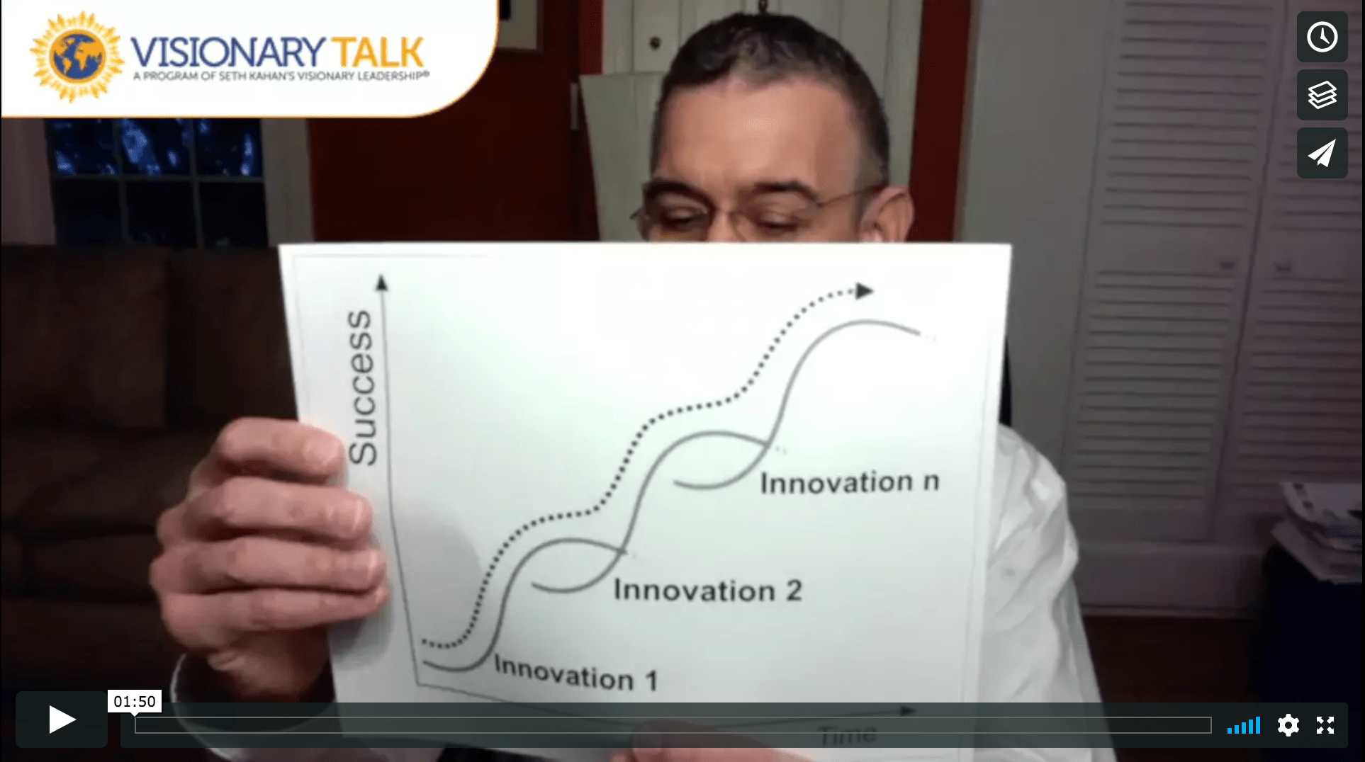 Innovation Tools: Jumping the S-curve